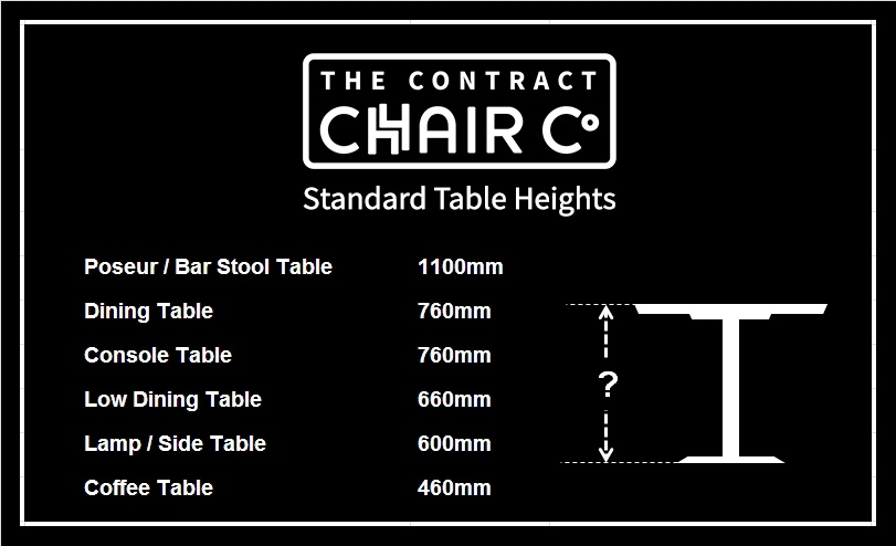 table containing measurements of standard table heights for different table types