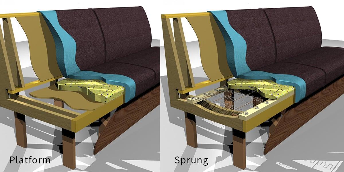 platform-sprung-seating-3d-diagram
