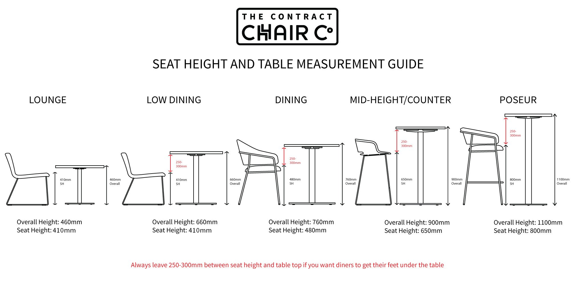 seat heights and table height diagram
