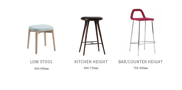 stool height guide