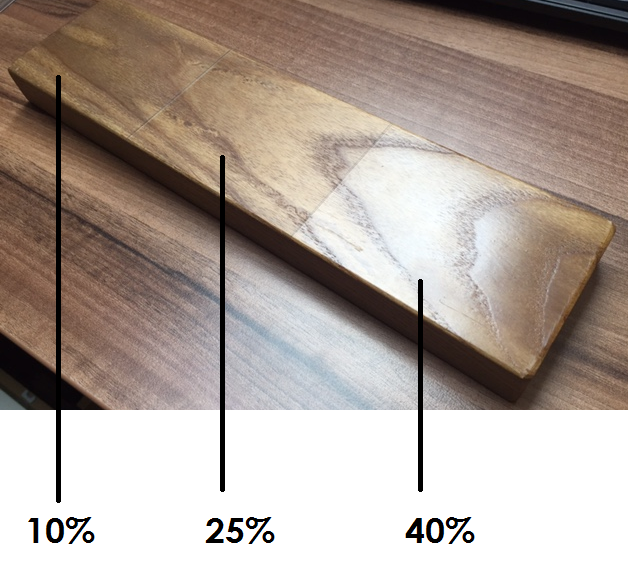 wooden-table-tops-sheen-level-diagram.png