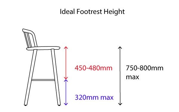 barstool-footrest-height