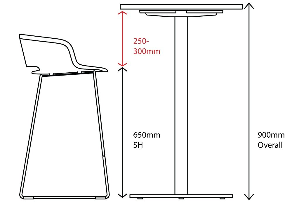 Counter height table seat height diagram