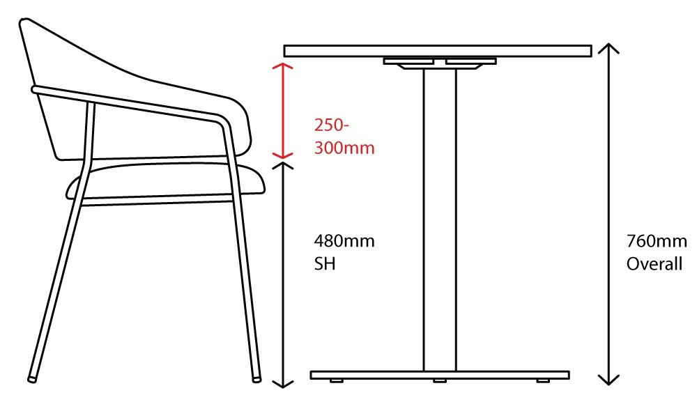 Seat Height Amp Table Measurement Guide